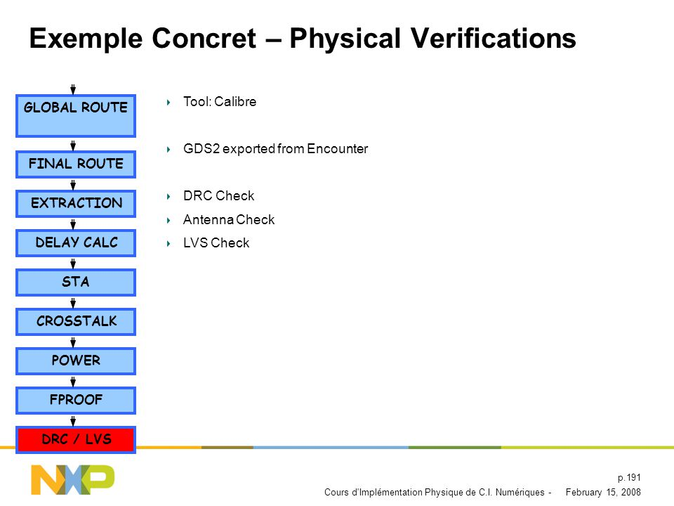 Exemple Concret – Physical Verifications