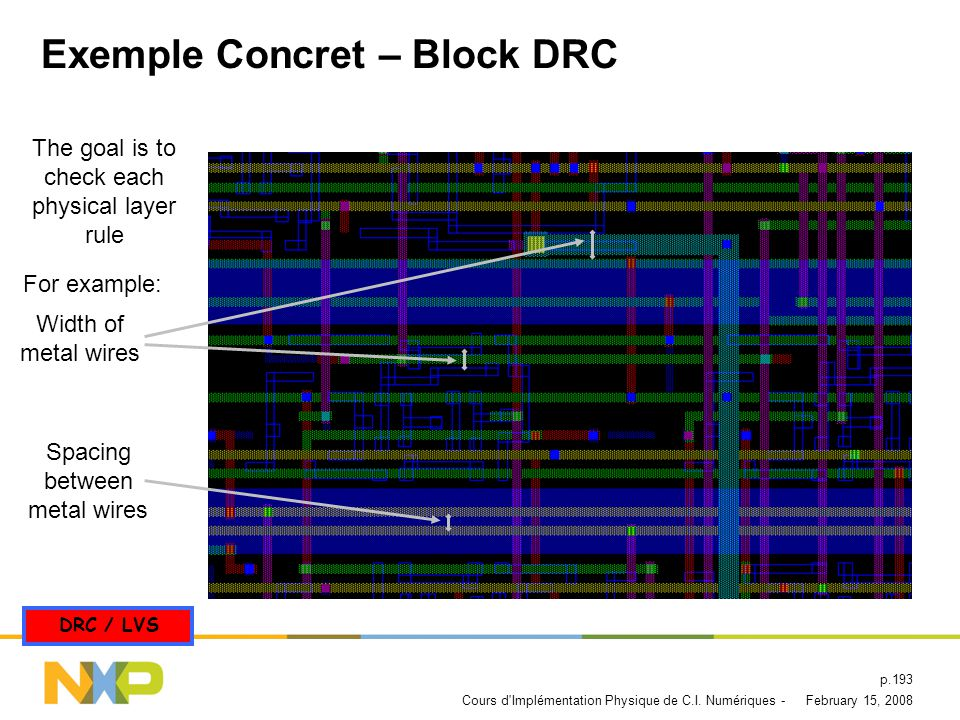 Exemple Concret – Block DRC