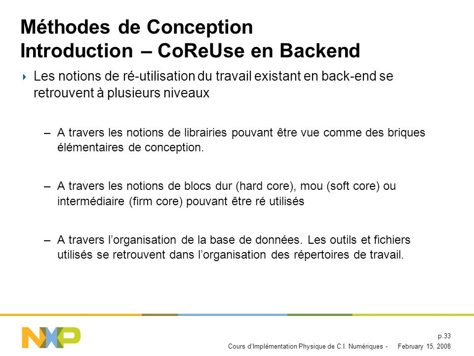 Méthodes de Conception Introduction – CoReUse en Backend