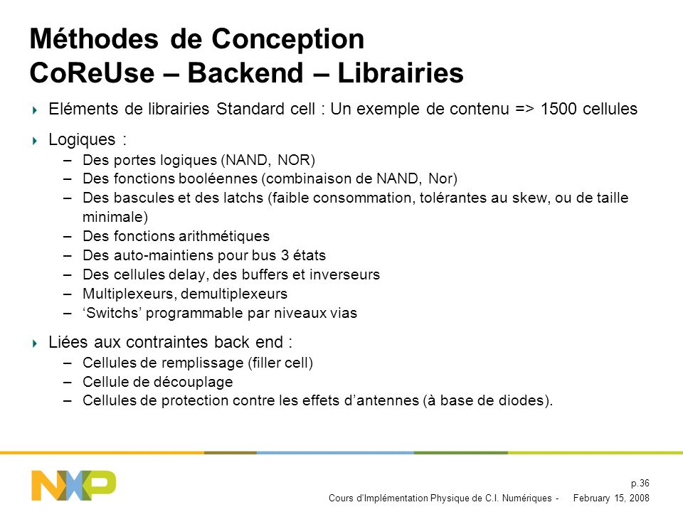 Méthodes de Conception CoReUse – Backend – Librairies