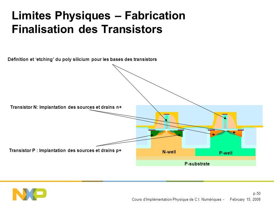 Limites Physiques – Fabrication Finalisation des Transistors