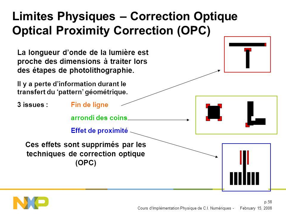 Limites Physiques – Correction Optique Optical Proximity Correction (OPC)