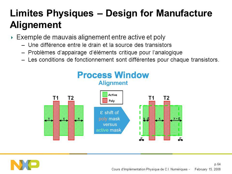 Limites Physiques – Design for Manufacture Alignement
