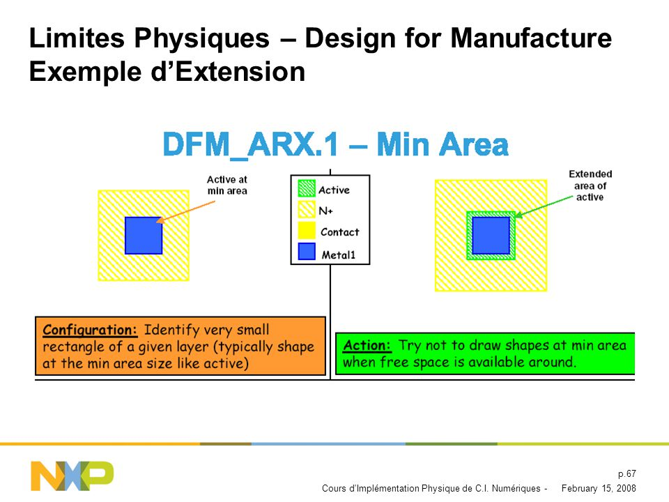 Limites Physiques – Design for Manufacture Exemple d'Extension
