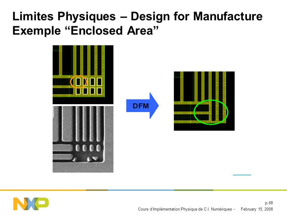Limites Physiques – Design for Manufacture Exemple Enclosed Area