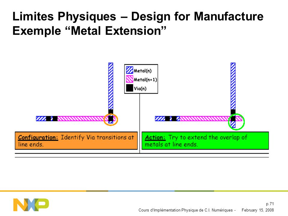 Limites Physiques – Design for Manufacture Exemple Metal Extension