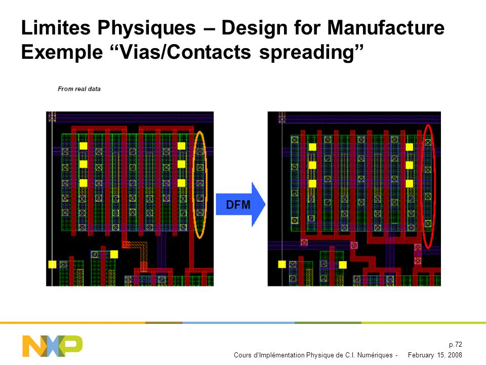 Limites Physiques – Design for Manufacture Exemple Vias/Contacts spreading