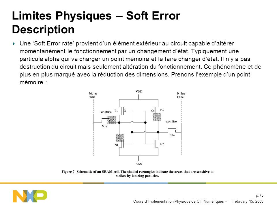 Limites Physiques – Soft Error Description