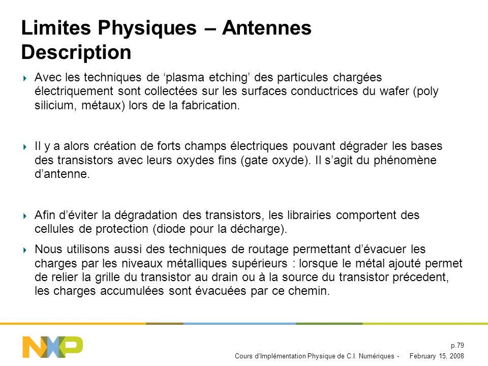 Limites Physiques – Antennes Description