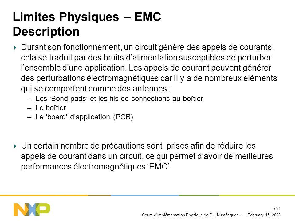 Limites Physiques – EMC Description