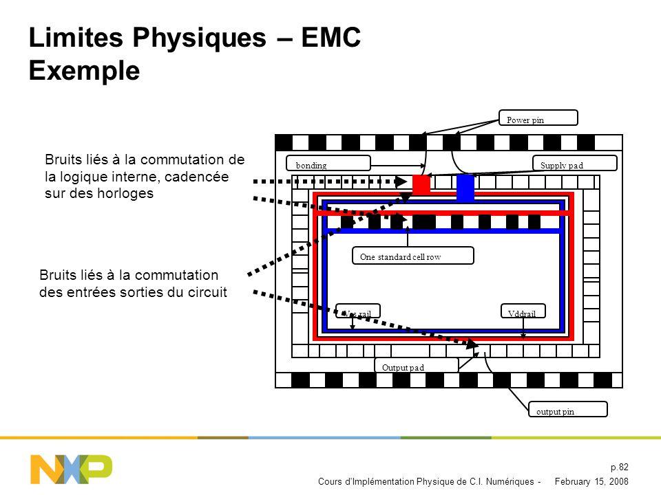 Limites Physiques – EMC Exemple