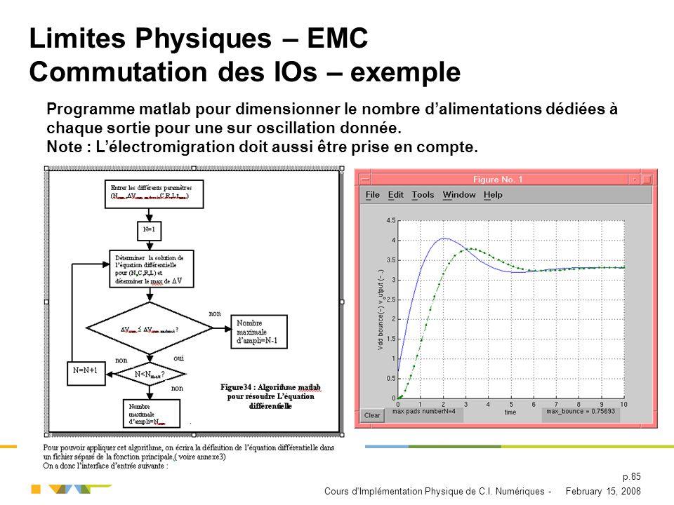 Limites Physiques – EMC Commutation des IOs – exemple