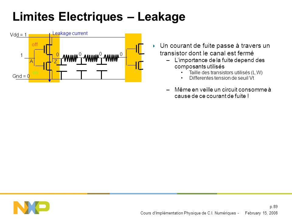 Limites Electriques – Leakage