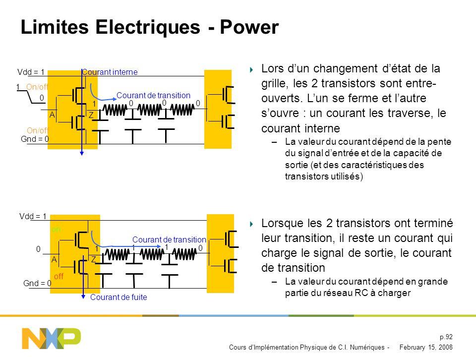 Limites Electriques - Power