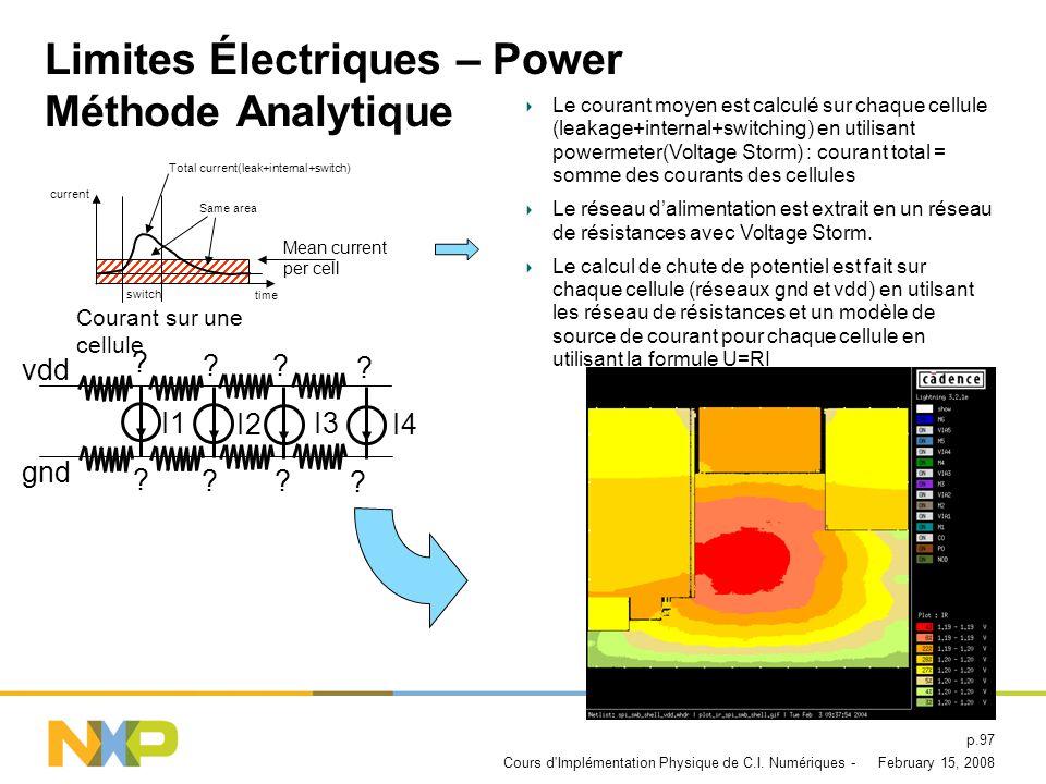 Limites Électriques – Power Méthode Analytique