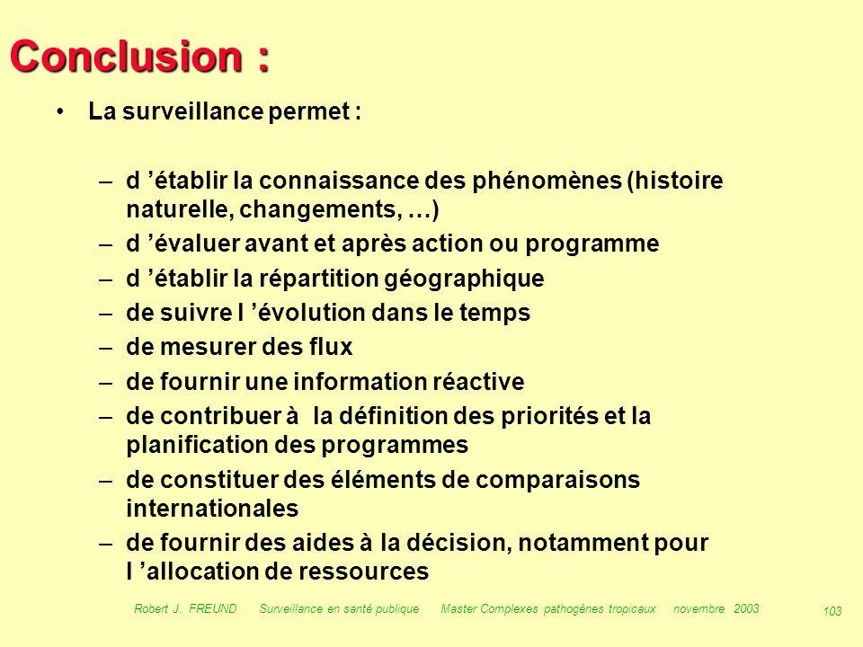 Conclusion : La surveillance permet :