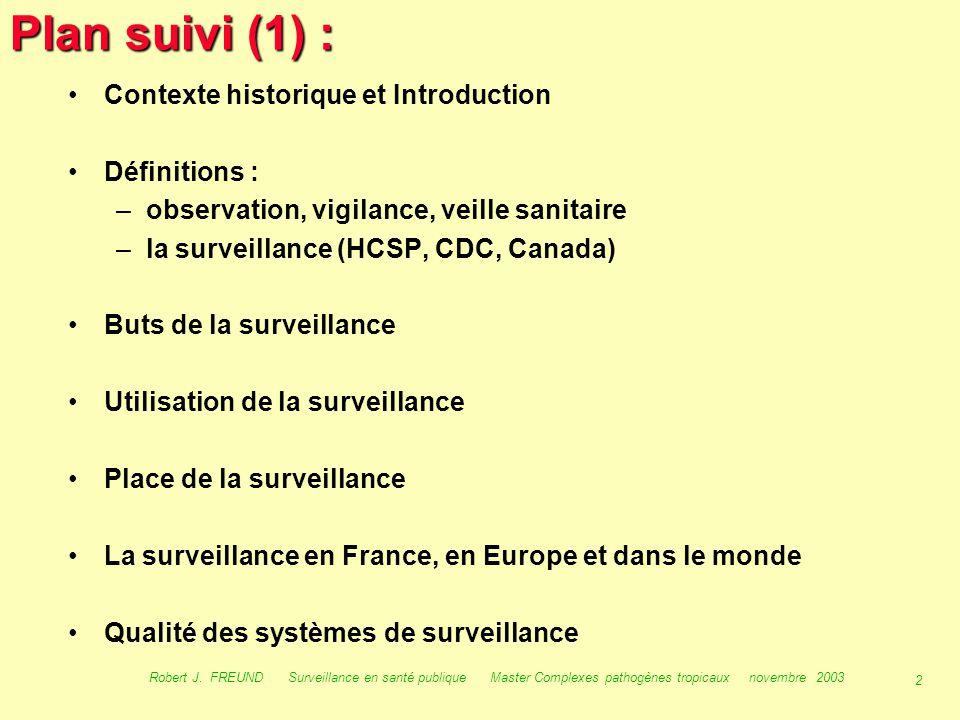 Plan suivi (1) : Contexte historique et Introduction Définitions :