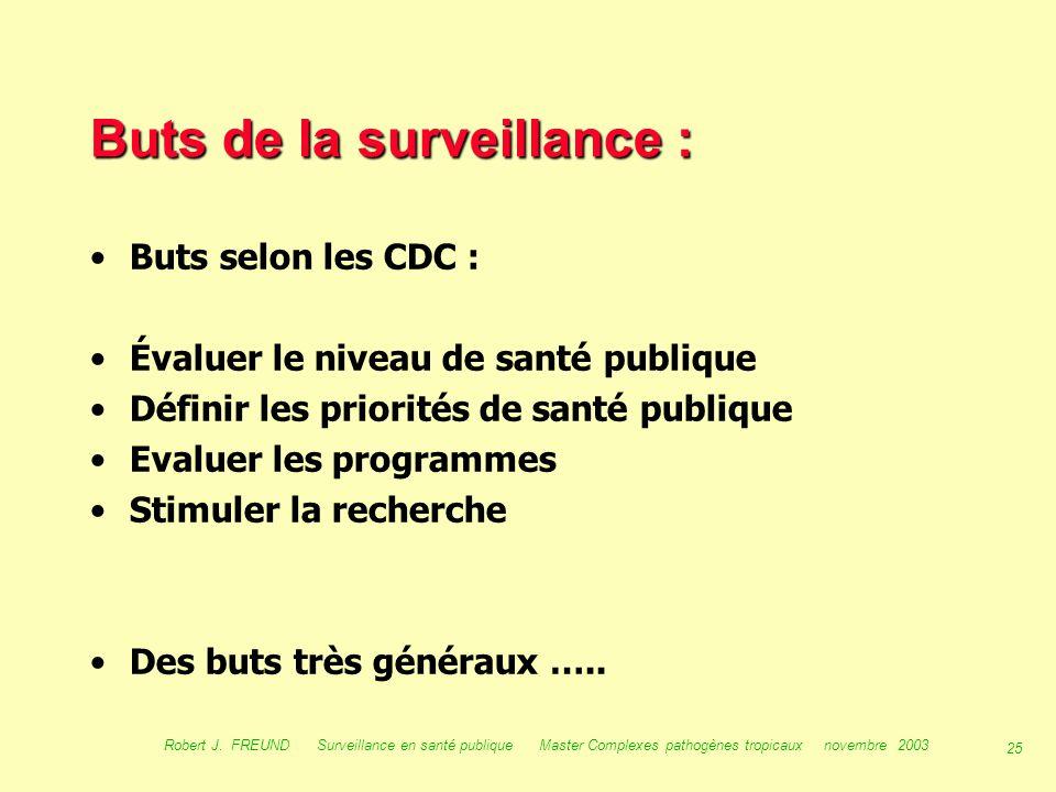 Buts de la surveillance :