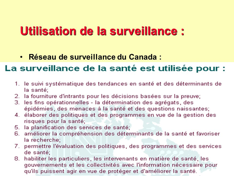 Utilisation de la surveillance :