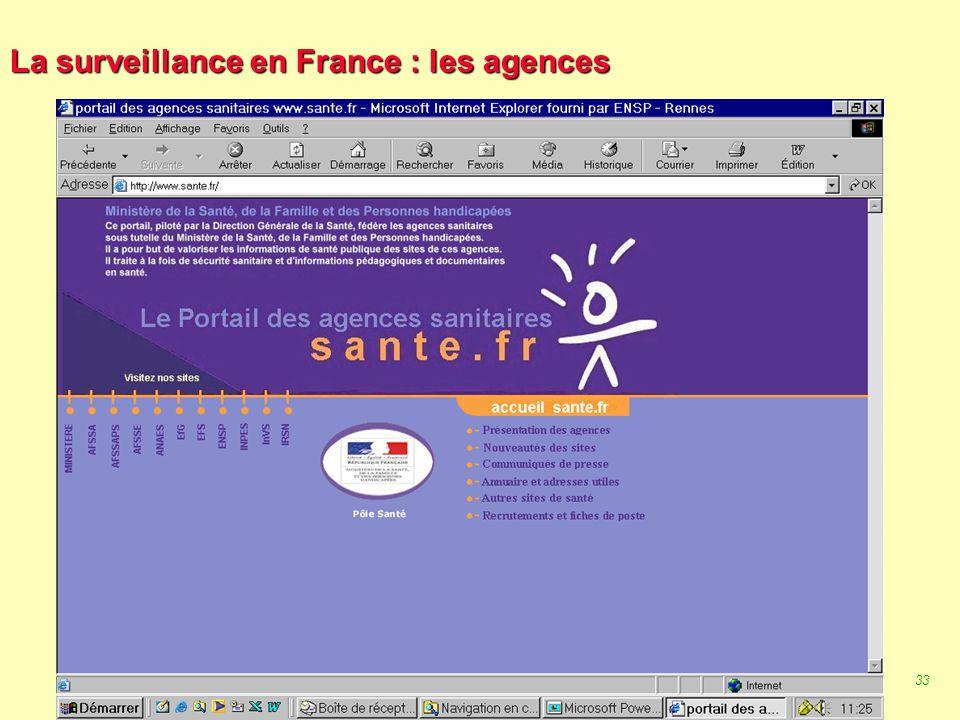 La surveillance en France : les agences