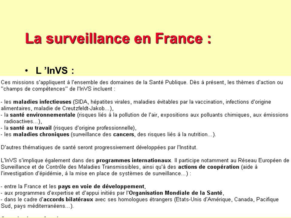 La surveillance en France :