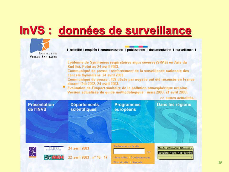 InVS : données de surveillance