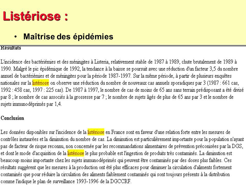 Listériose : Maîtrise des épidémies