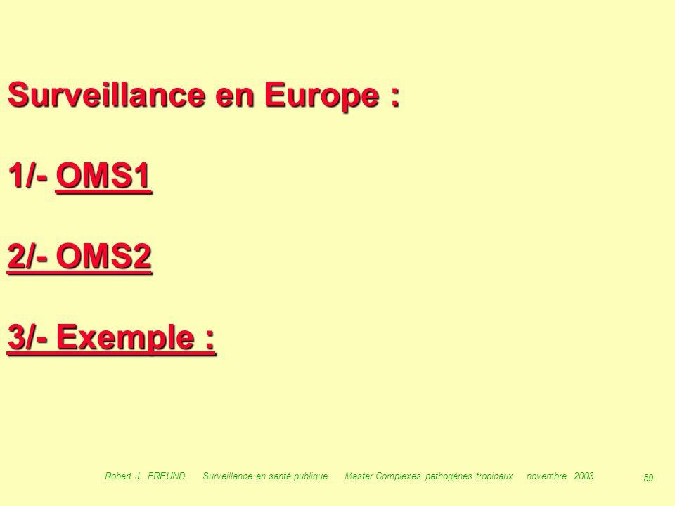 Surveillance en Europe : 1/- OMS1 2/- OMS2 3/- Exemple :