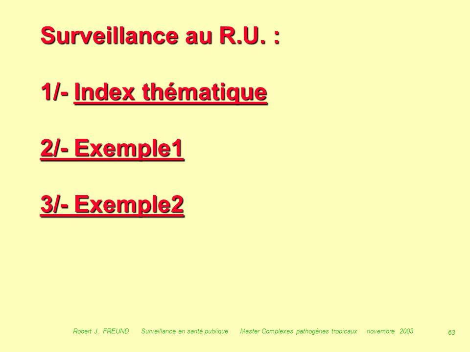 Surveillance au R.U. : 1/- Index thématique 2/- Exemple1 3/- Exemple2