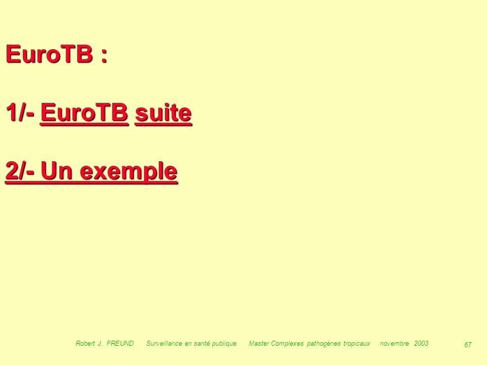 EuroTB : 1/- EuroTB suite 2/- Un exemple