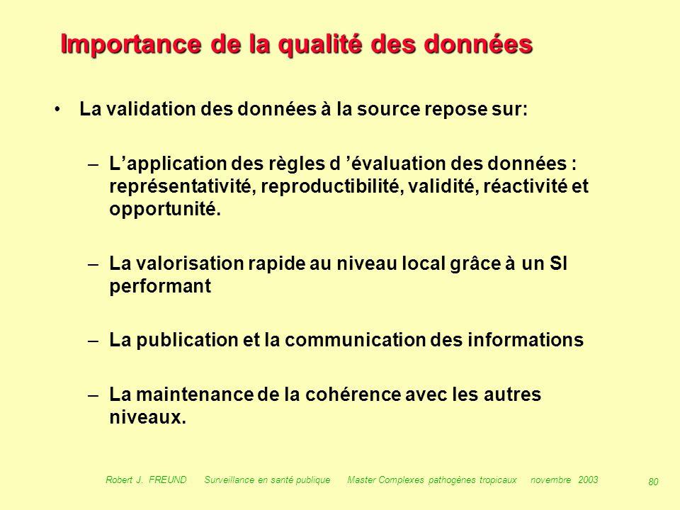 Importance de la qualité des données