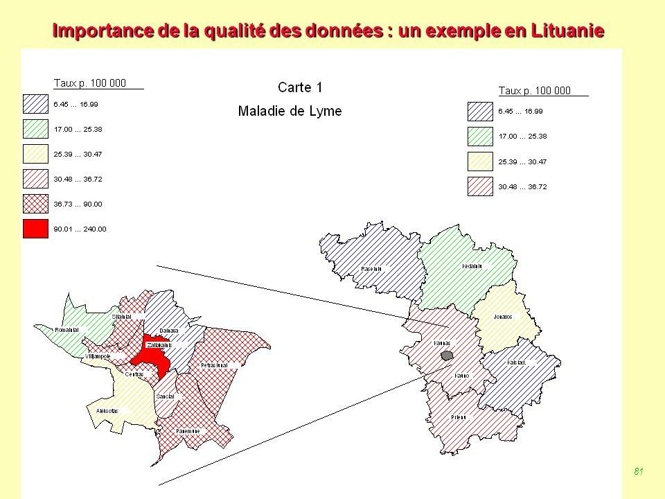 Importance de la qualité des données : un exemple en Lituanie