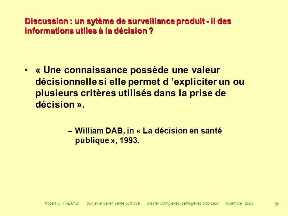 Discussion : un sytème de surveillance produit - il des informations utiles à la décision