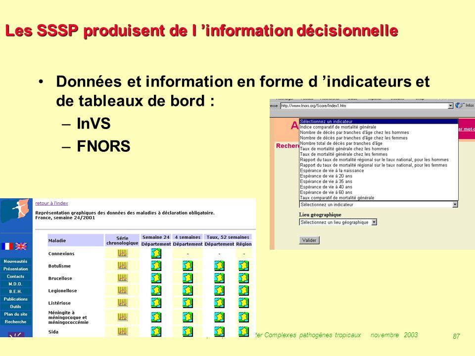Les SSSP produisent de l 'information décisionnelle