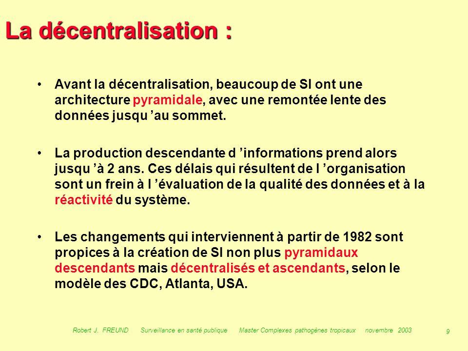 La décentralisation :