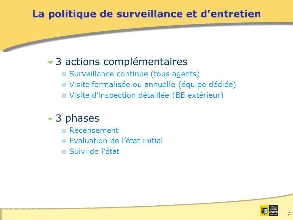 La politique de surveillance et d'entretien