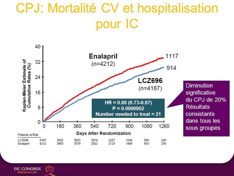 CPJ: Mortalité CV et hospitalisation pour IC