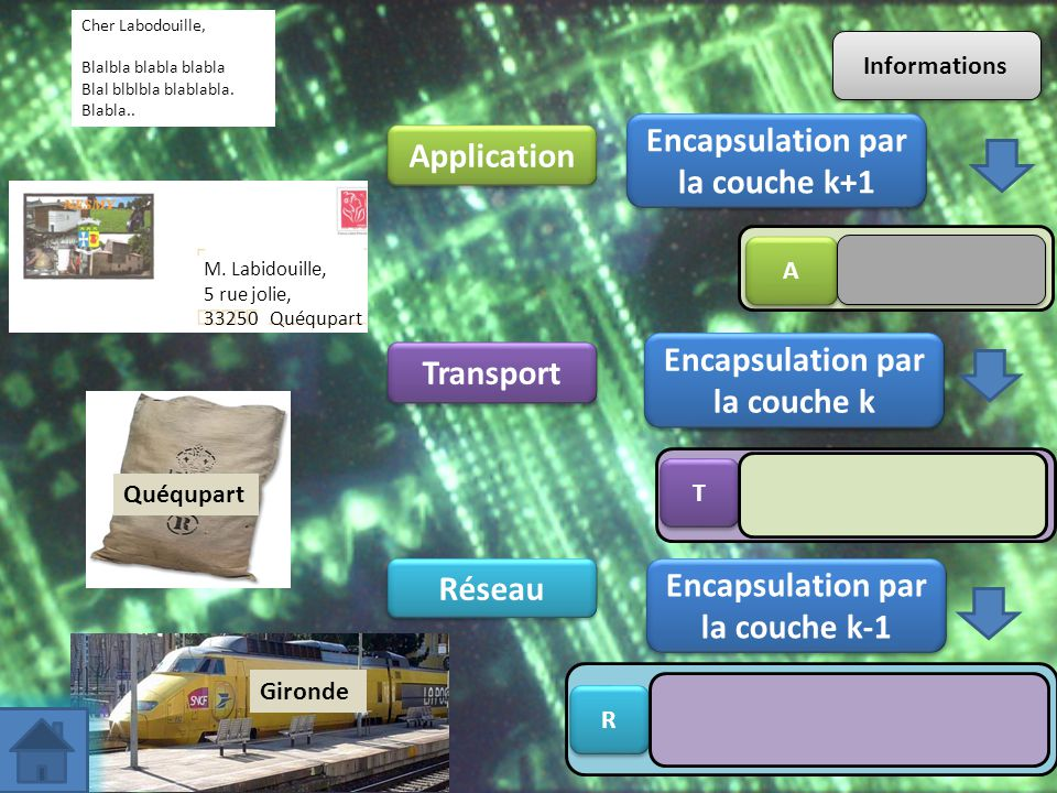 Encapsulation par la couche k+1 Application