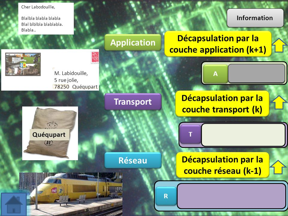 Décapsulation par la couche application (k+1) Application