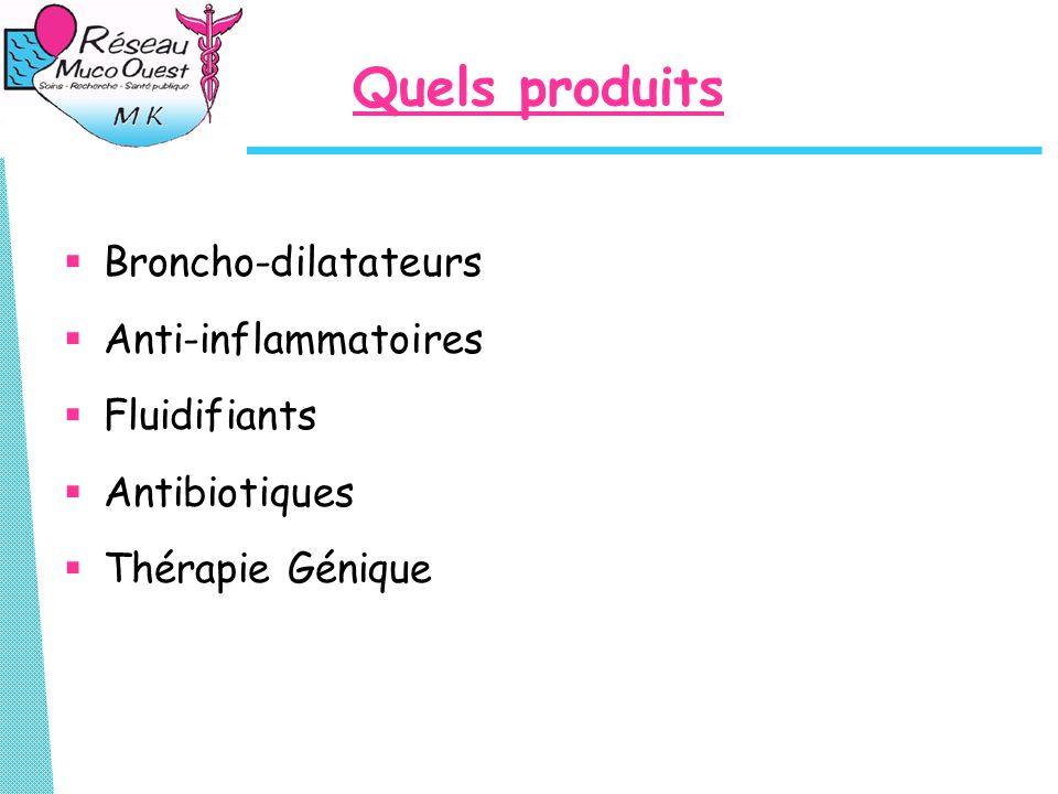 Quels produits Broncho-dilatateurs Anti-inflammatoires Fluidifiants