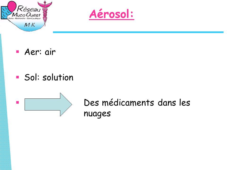 Aérosol: Aer: air Sol: solution Des médicaments dans les nuages