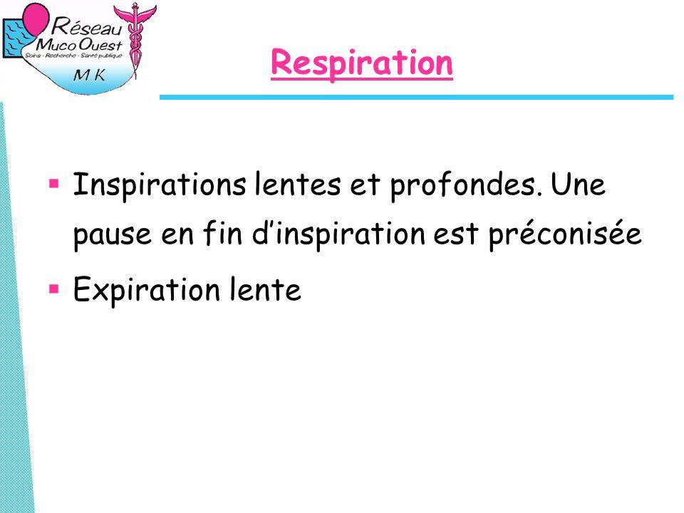 Respiration Inspirations lentes et profondes. Une pause en fin d'inspiration est préconisée.