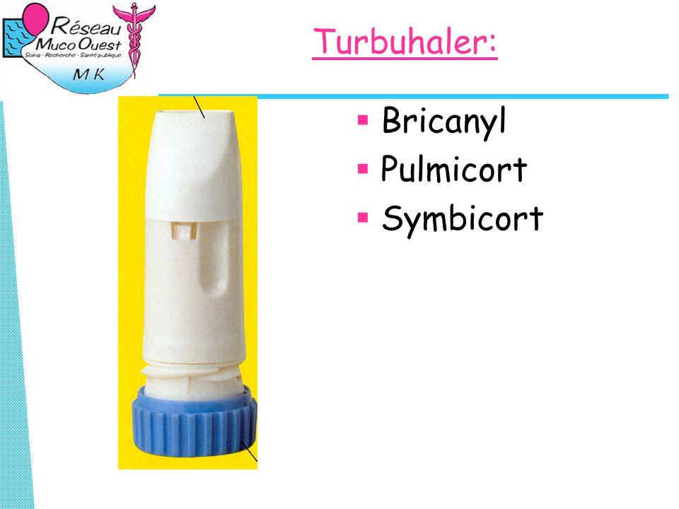 Turbuhaler: Bricanyl Pulmicort Symbicort