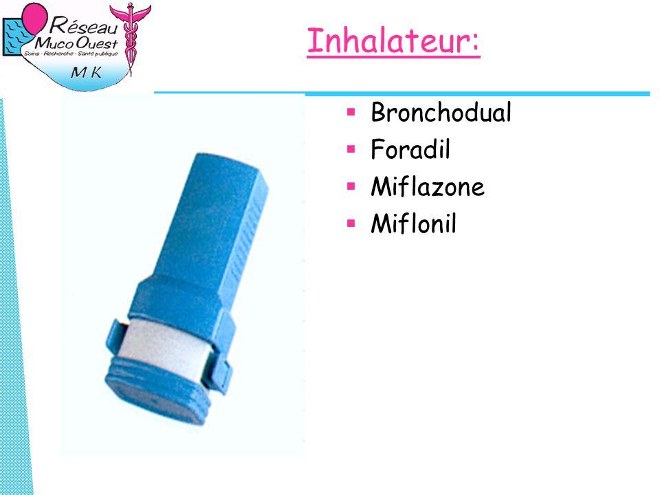 Inhalateur: Bronchodual Foradil Miflazone Miflonil