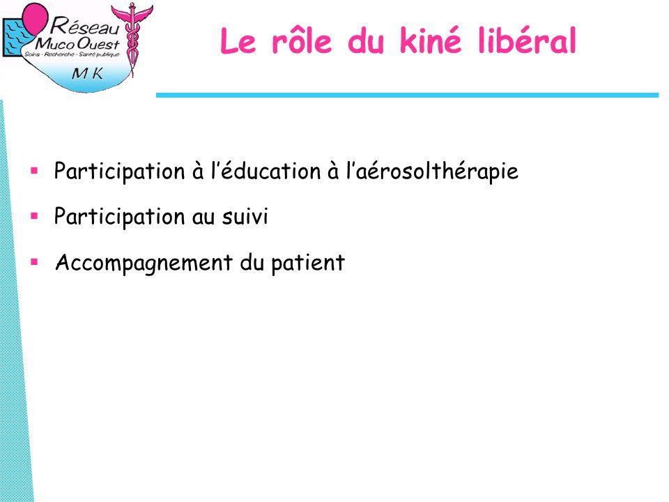 Le rôle du kiné libéral Participation à l'éducation à l'aérosolthérapie.