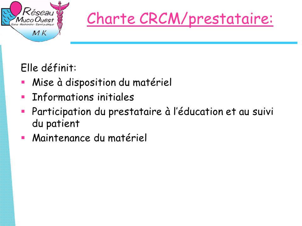 Charte CRCM/prestataire: