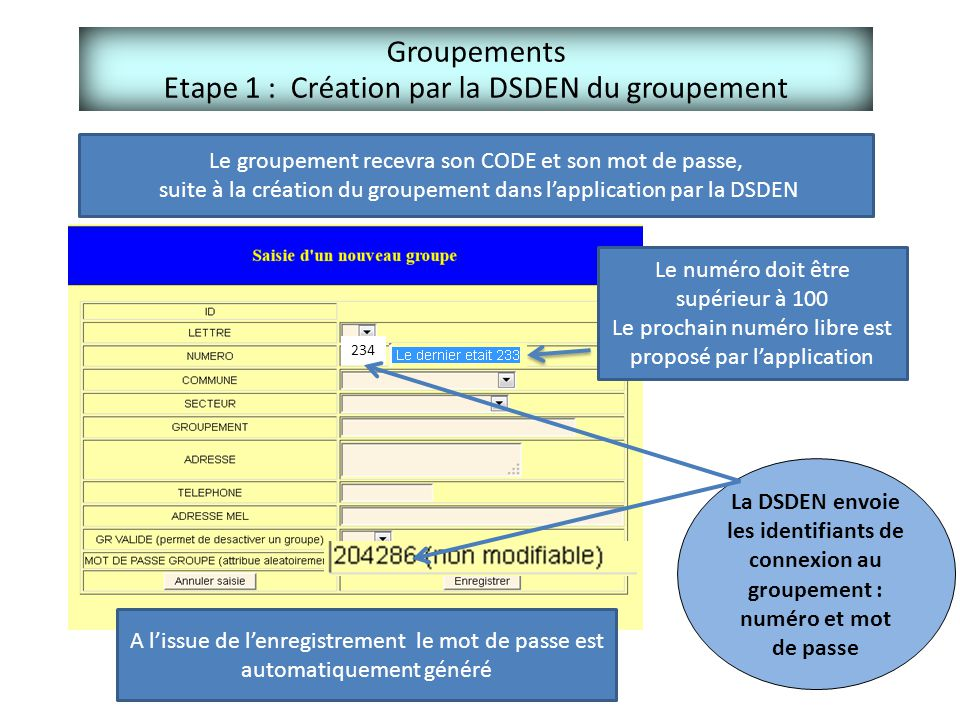 La DSDEN envoie les identifiants de connexion au groupement :