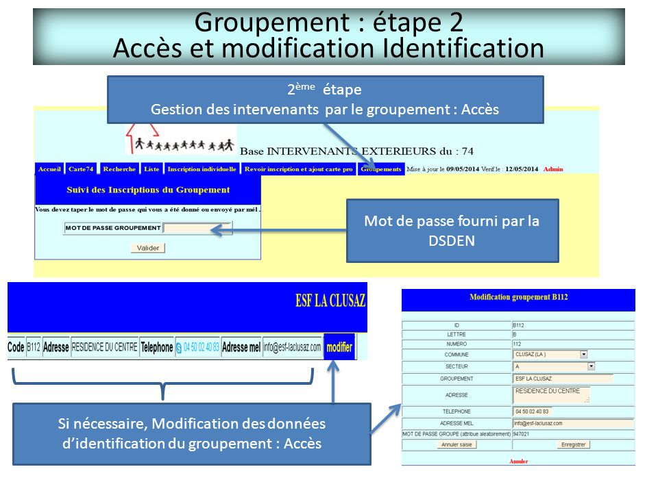 Accès et modification Identification