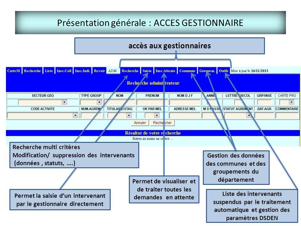 Présentation générale : ACCES GESTIONNAIRE