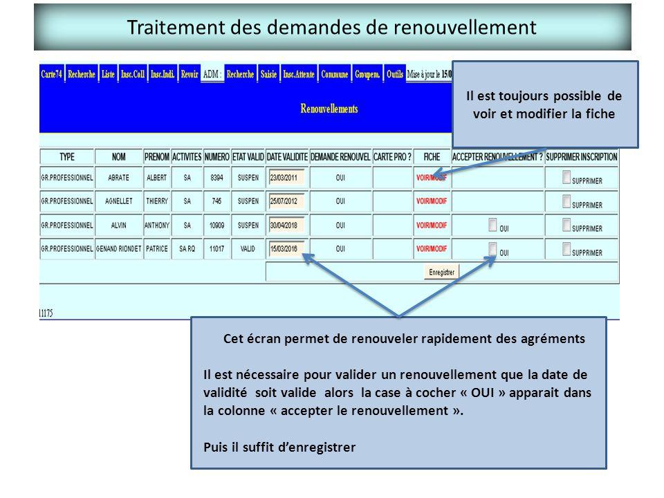 Traitement des demandes de renouvellement